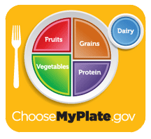 My Plate.png
